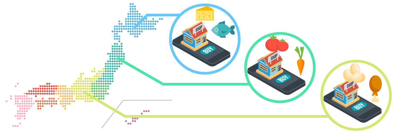 地域特化型ネットスーパーのイメージ