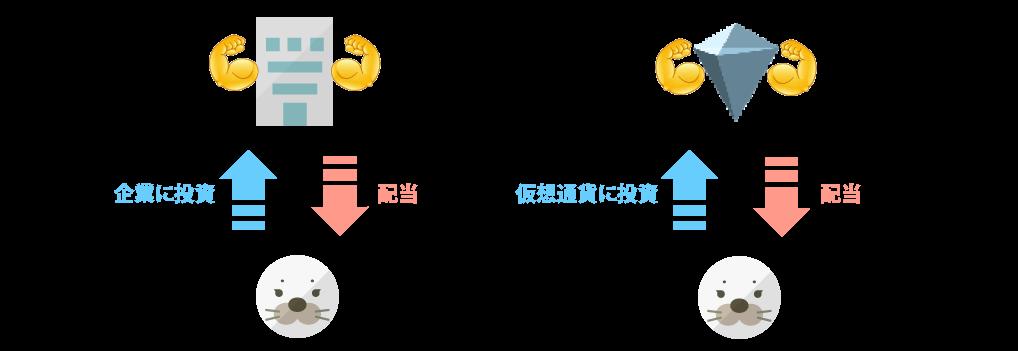 株と仮想通貨