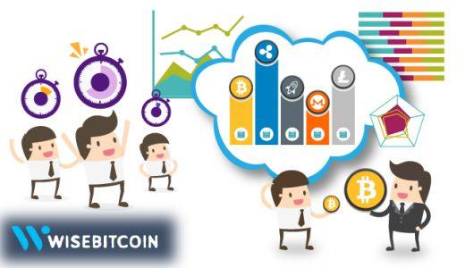 WiseBitcoinの使い方!BTCFX専門取引所を100%使い倒す方法をまとめました!
