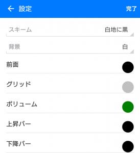 Android版MT5のチャート色設定画面1