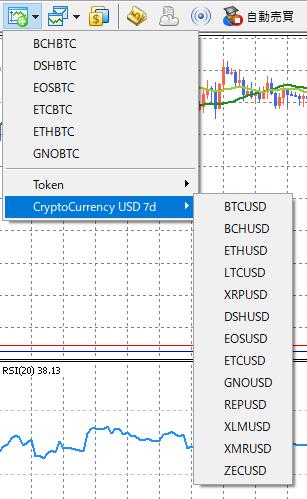 通貨ペアの追加が完了した画像