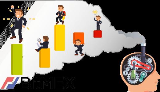 【ガチホ卒業】BitMEXの使い方と登録方法を紹介♪