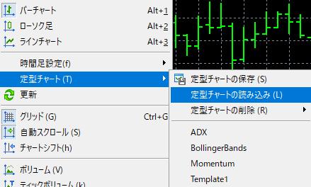 右クリックから定型チャート読み込みを選択する画像