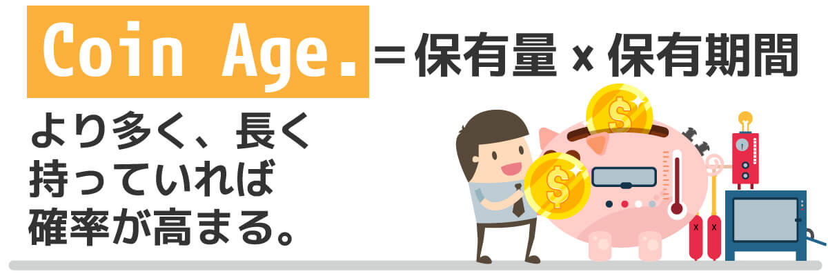CoinAgeの説明画像