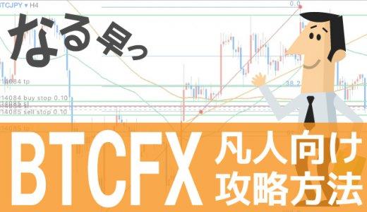 無料で読めるBTCFX攻略法!凡人がなる早で勝てるようになるコツ見っけ^^