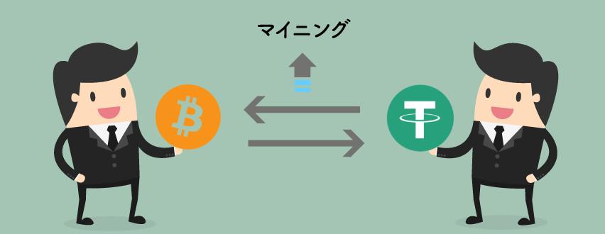取引マイニングの図