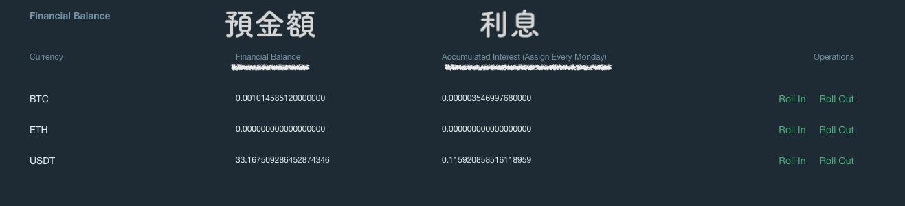Fcoinの利息口座