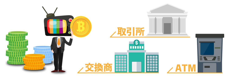 仮想通貨を両替する場所のイメージ画像