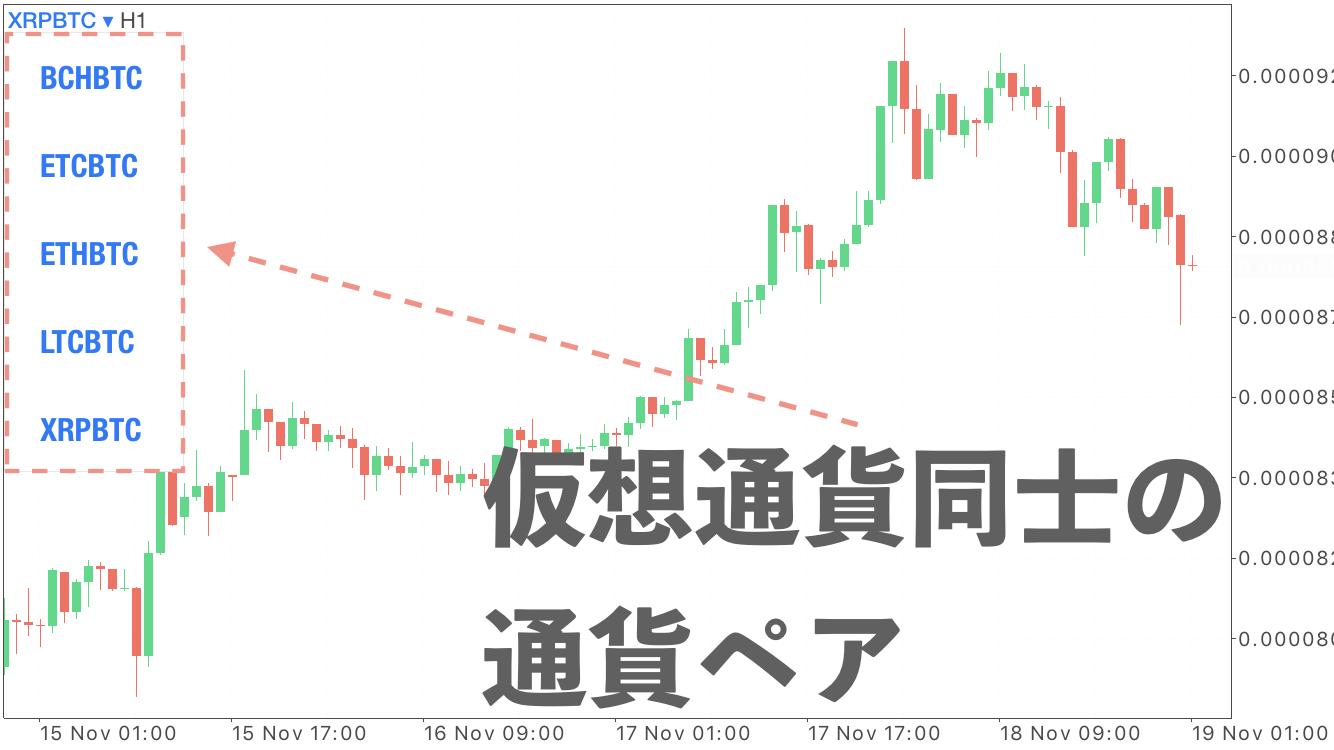 仮想通貨同士の通貨ペアが見れるチャート