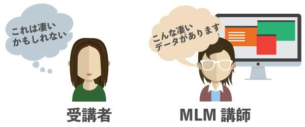 MLMの手口1