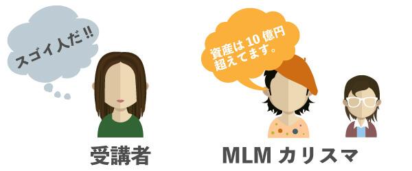 MLMの手口2