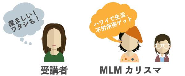 MLMの手口3