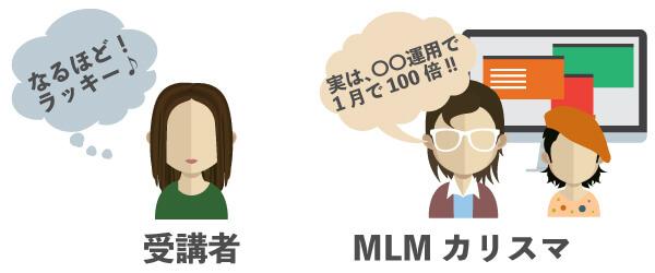 MLMの手口4